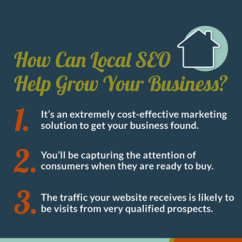 How Can Local SEO Help Your Business