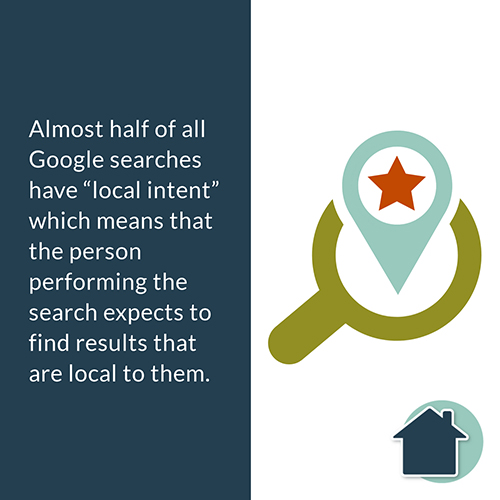 Local SEO Should Be Part Of Your Marketing Strategy